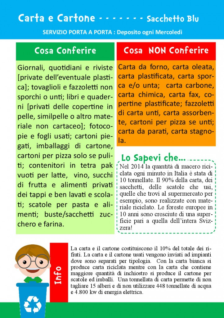 RACCOLTA DIFFERENZIATA LIBR-004